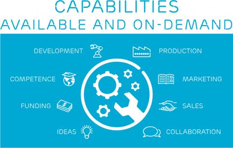 capabilities-472x300