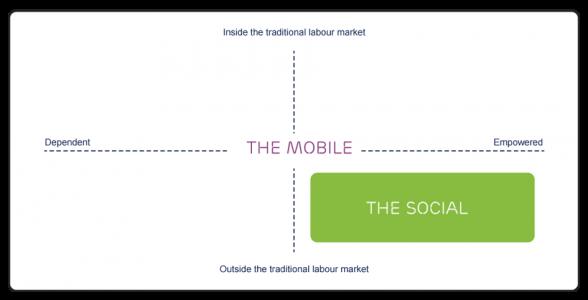 the-social-588x300