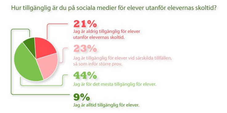 socialamedierskola_1