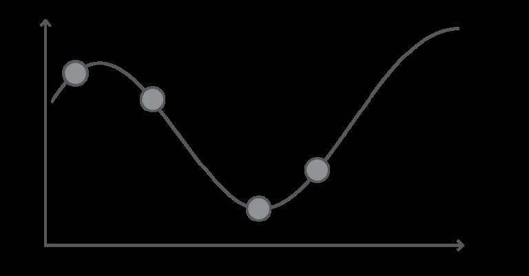 kubler-ross-change-curve-768x401